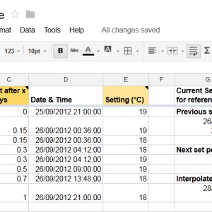 Google Docs spreadsheet for the temperature profile